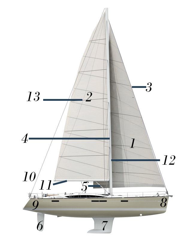les composants du bateau ecole voile bienne cours de voile. Black Bedroom Furniture Sets. Home Design Ideas
